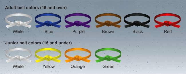 BJJ-belts